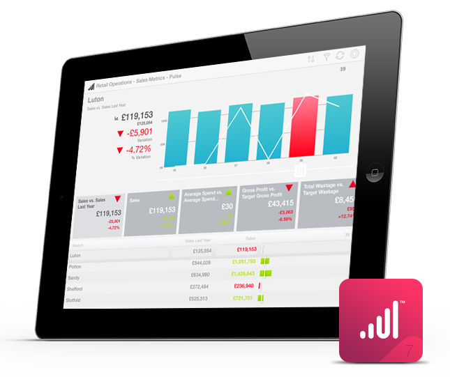 roambi_mobile_analytics_pulse_view
